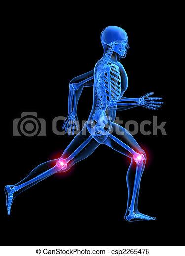 running man anatomy - csp2265476