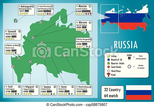 Russia 2018 soccer stadium map and infographics - csp58875807