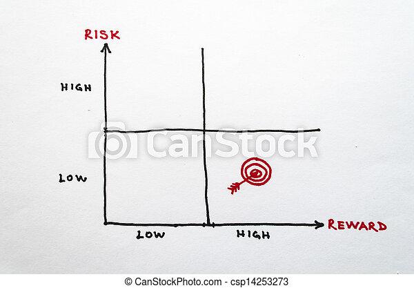 ryzyko - csp14253273
