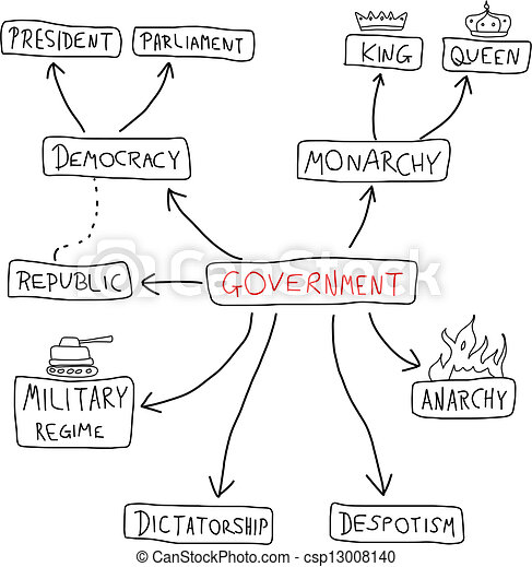 rząd - csp13008140