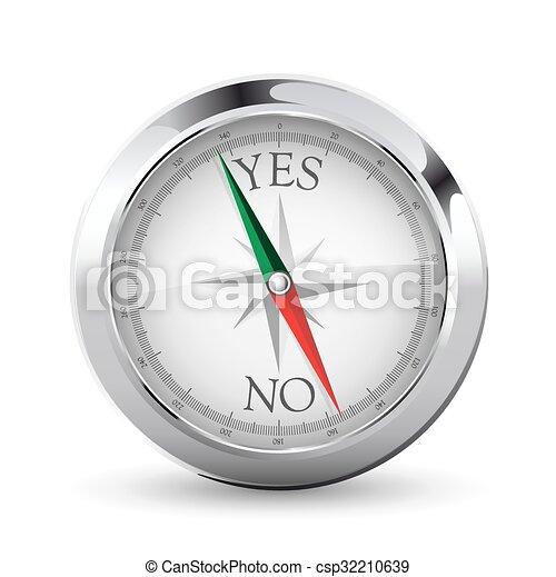 Compass, sí - csp32210639