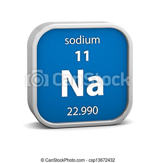 sódio, material, sinal - csp13672432