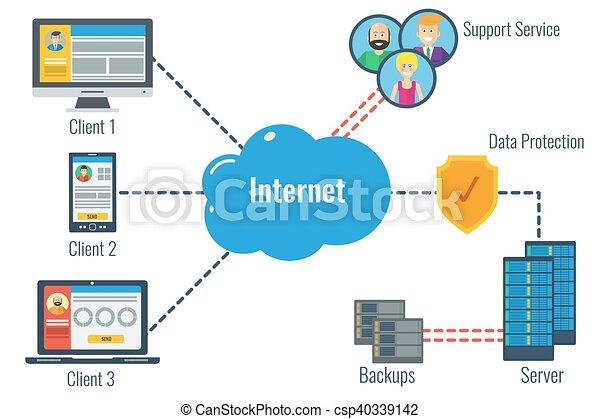 Safe data server concept vector concept safe data server eps safe data server concept csp40339142 ccuart Images