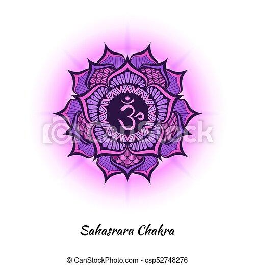 Sahasrara Chakra Design Sahasrara Chakra Symbol Used In Hinduism