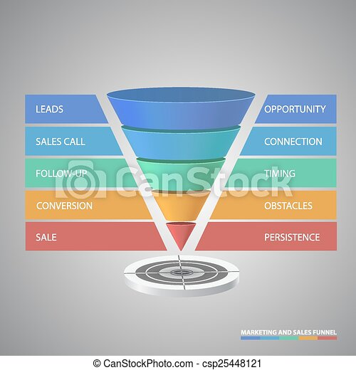 sales funnel template for your business presentation vector
