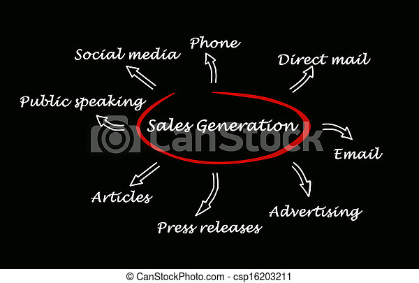 Sales generation - csp16203211