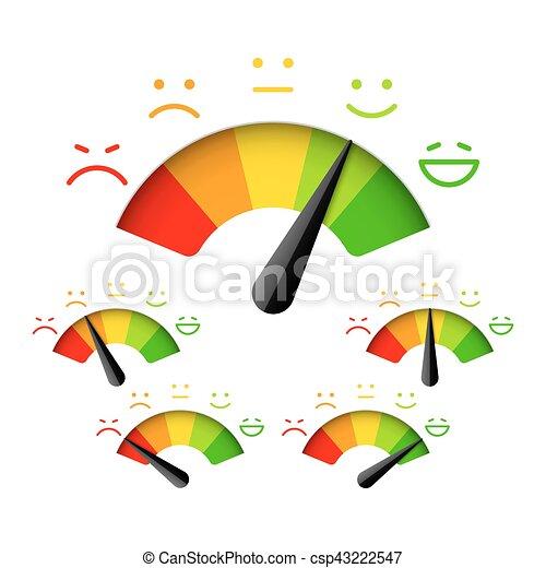Medidor de satisfacción - csp43222547