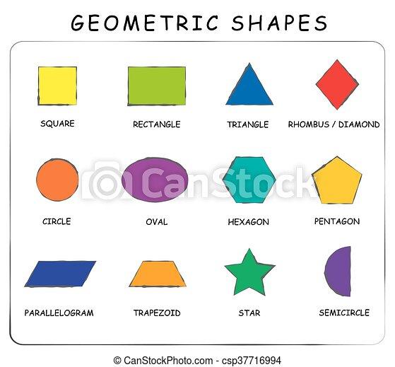 satz ander mitten kreis erzieherisch vector geometrisch daheim dreieck rechteck. Black Bedroom Furniture Sets. Home Design Ideas
