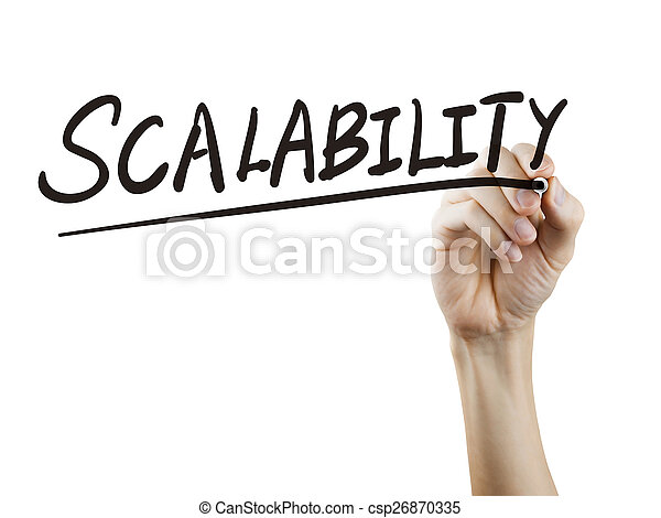 scalability word written by hand - csp26870335