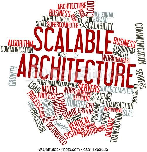 Arquitectura escalizable - csp11263835