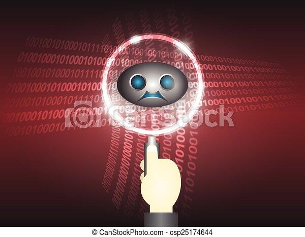 Scan virus - csp25174644