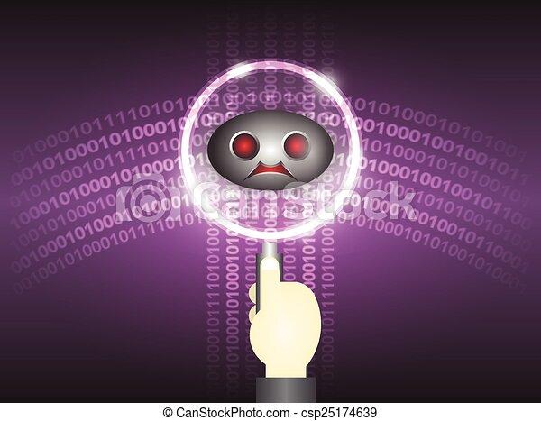 Scan virus - csp25174639