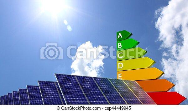 Bewertung der Sonnenkollektoren