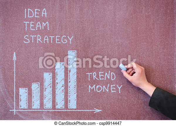 School board with business concept. - csp9914447