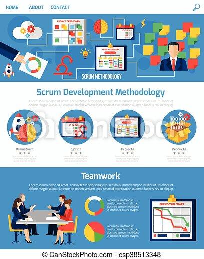Scrum Agile Development Webpage Design Scrum Agile Development Methodology Website One Page Design With Process Flowchart