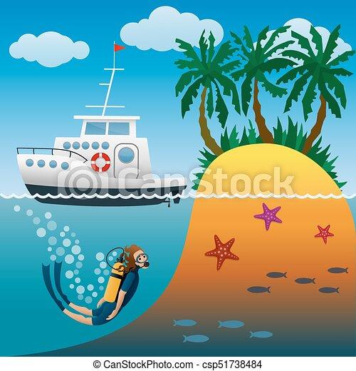 Un yate de crucero blanco en una incursión cerca de la isla tropical con palmeras. Inmersión en mar abierto. Vacaciones en la playa de verano. Ilustración de vectores. - csp51738484