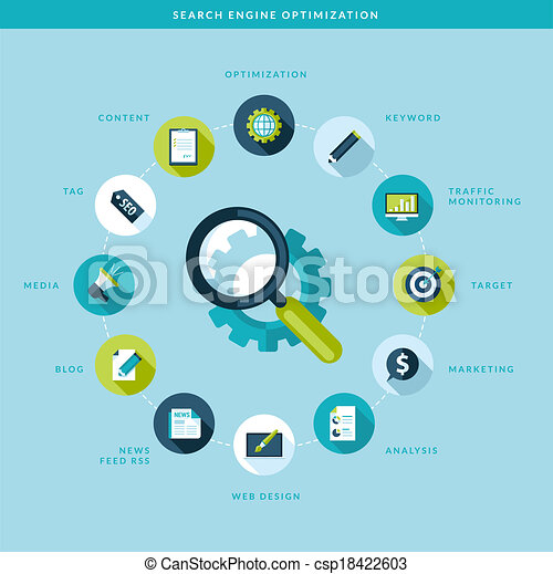 Search engine optimization process - csp18422603