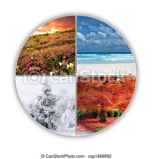 Seasons - csp1466892