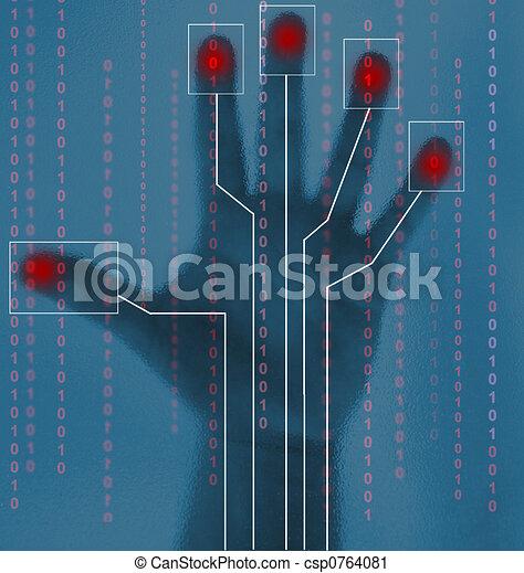 Security check - csp0764081