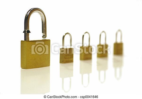 security levels - csp0041646