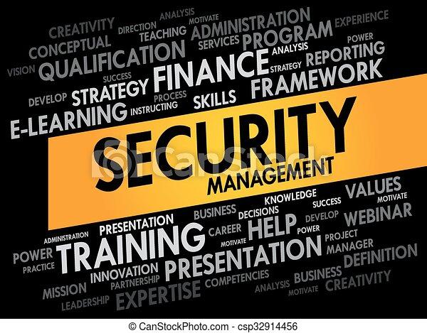 Security Management word cloud - csp32914456