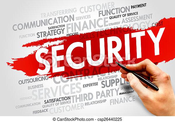 SECURITY - csp26440225