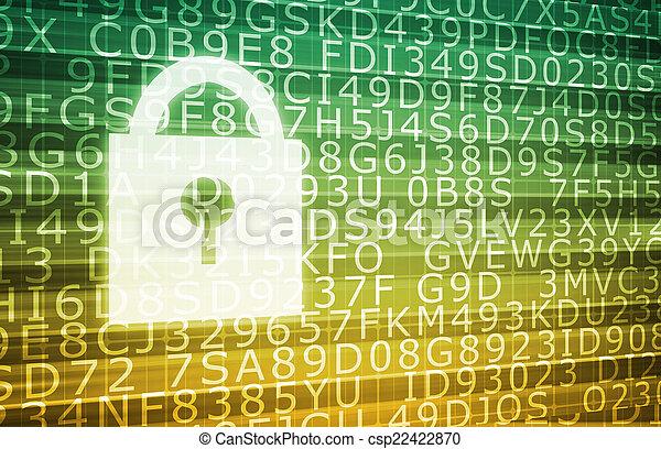 Security Threat - csp22422870