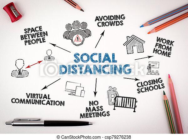 seguridad, distancing., medidas, concepto, covid-19, coronavirus, social - csp79276238