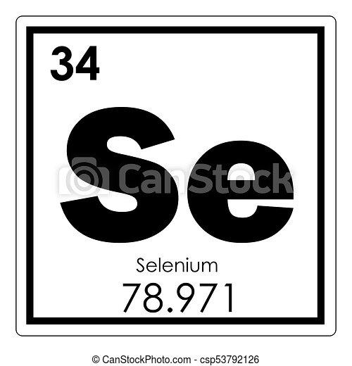 Selenium Chemical Element Periodic Table Science Symbol