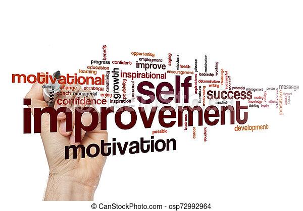 I WILL BE Inspirational Self-Esteem Motivational Word-Cloud POSTER
