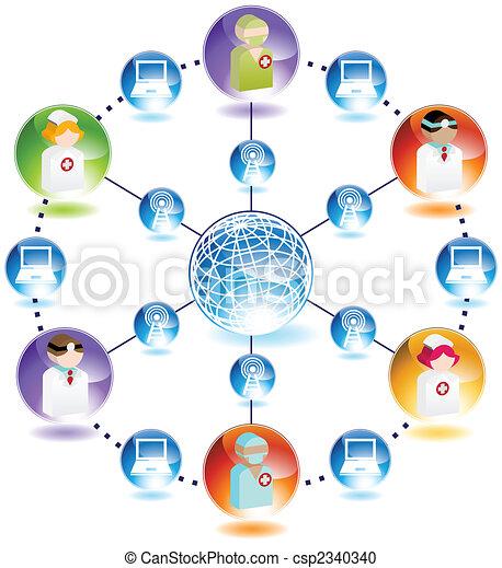 sem fios, médico, rede, internet - csp2340340
