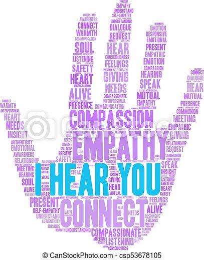 sentire, cervello, lei, parola, nuvola - csp53678105