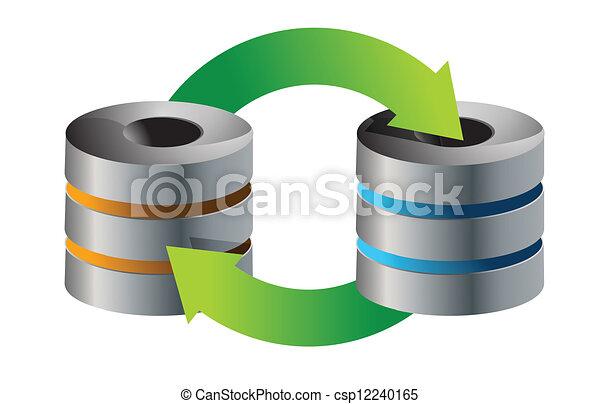 servers Database backup - csp12240165