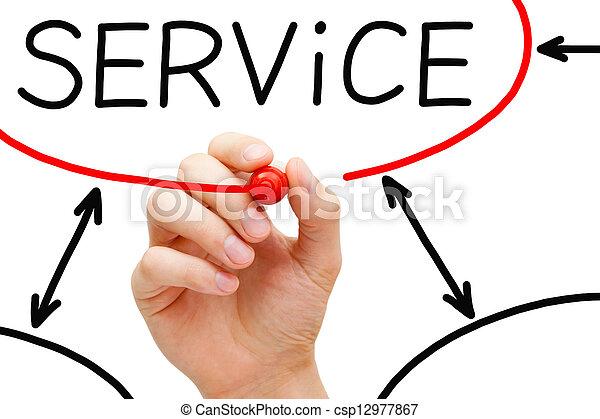 Service Flow Chart Red Marker - csp12977867