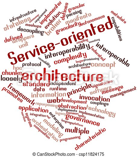Service Oriented Architecture Stock Illustration