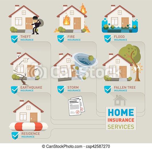 servicios, casa seguro, ilustración - csp42587270