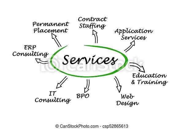 Servicios para negocios - csp52865613