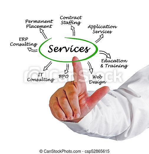 Servicios para negocios - csp52865615