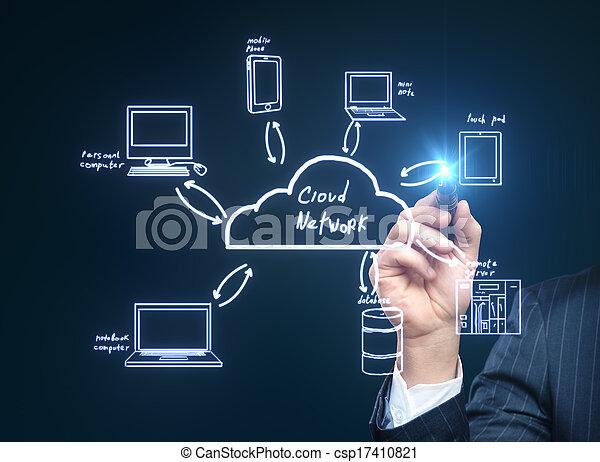 El servidor de la red de nubes - csp17410821