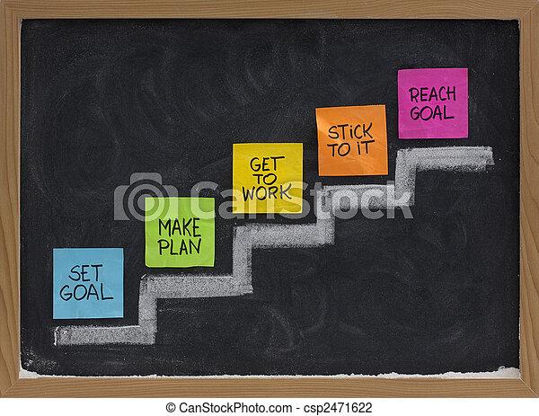 set and reach goal concept - csp2471622
