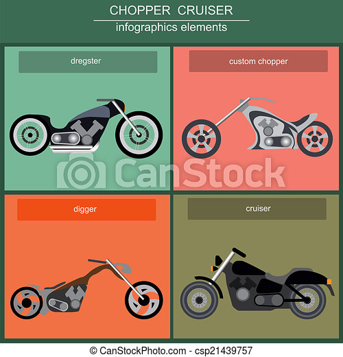 Set of elements choppers, cruisers  - csp21439757