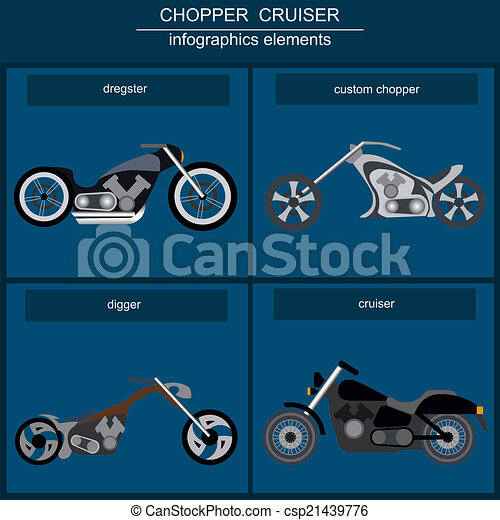 Set of elements choppers, cruisers  - csp21439776