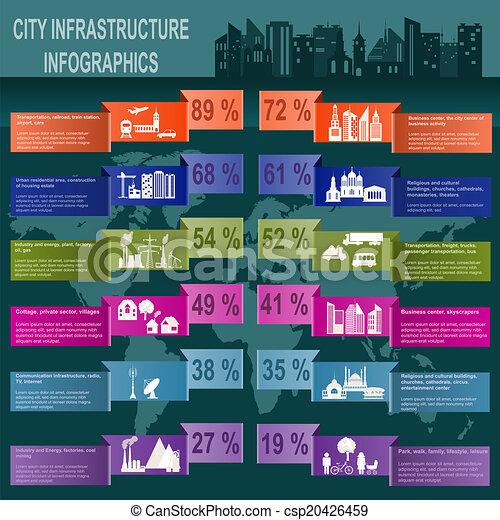 Set of elements infrastructure city - csp20426459