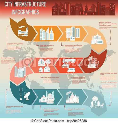 Set of elements infrastructure city - csp20426288