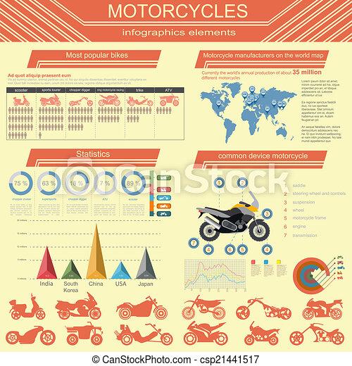 Set of motorcycles elements - csp21441517