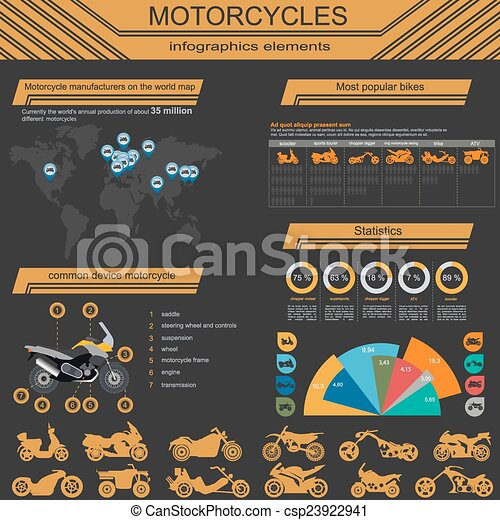 Set of motorcycles infographic - csp23922941