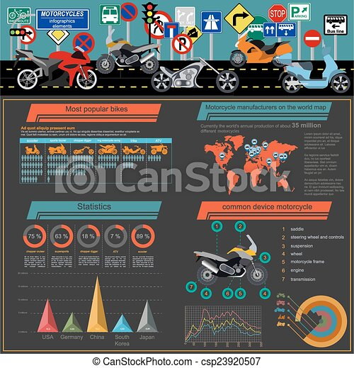 Set of motorcycles infographics - csp23920507