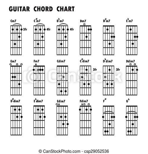 Set of music notes .abstract musical background. basic guitar chords ...