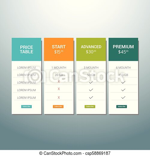 Set offer tariffs  ui ux vector banner for web app  set pricing table,  order, box, button, list with plan for website in flat design