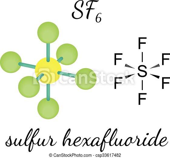 Sf6, 硫黄, hexafluoride, 分子....